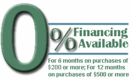 Care credit financing options